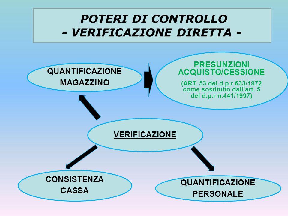 - VERIFICAZIONE DIRETTA - PRESUNZIONI ACQUISTO/CESSIONE