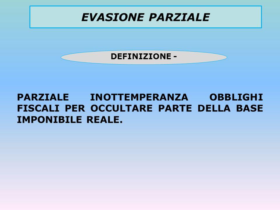 EVASIONE PARZIALE DEFINIZIONE - PARZIALE INOTTEMPERANZA OBBLIGHI FISCALI PER OCCULTARE PARTE DELLA BASE IMPONIBILE REALE.