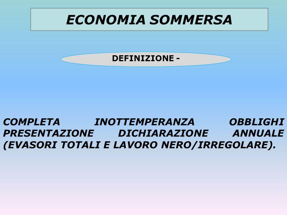 ECONOMIA SOMMERSA DEFINIZIONE - COMPLETA INOTTEMPERANZA OBBLIGHI PRESENTAZIONE DICHIARAZIONE ANNUALE (EVASORI TOTALI E LAVORO NERO/IRREGOLARE).