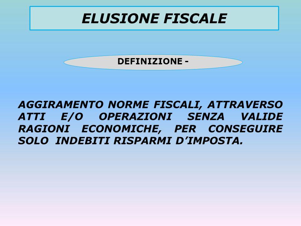 ELUSIONE FISCALE DEFINIZIONE -