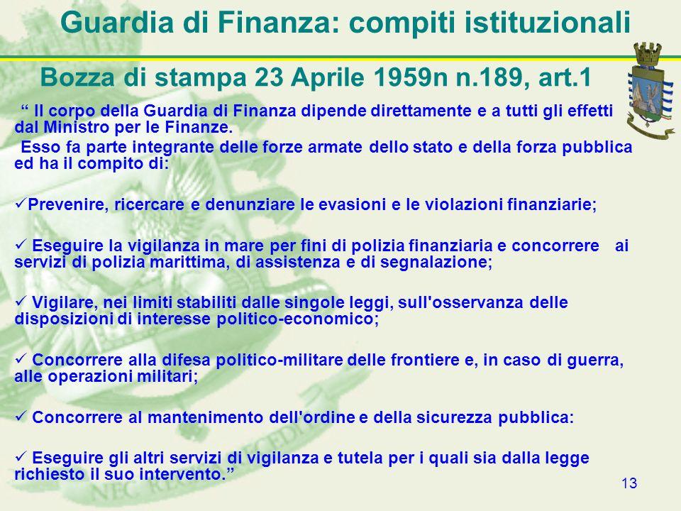 Guardia di Finanza: compiti istituzionali