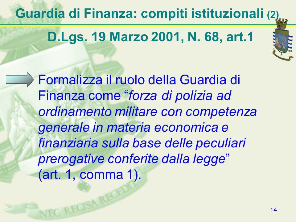 Guardia di Finanza: compiti istituzionali (2)