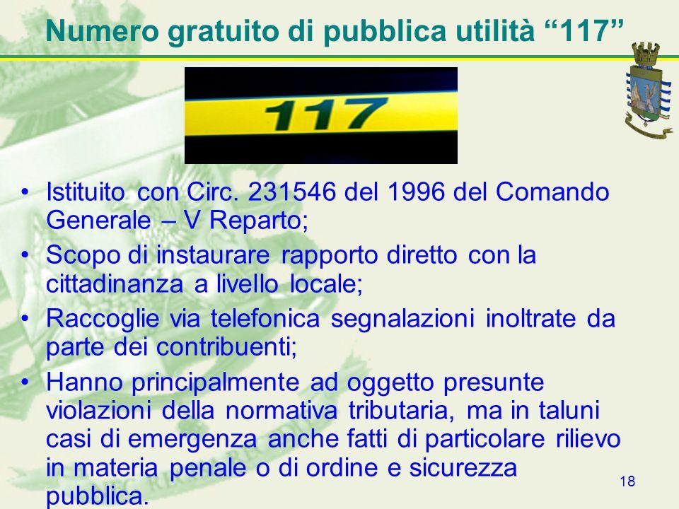 Numero gratuito di pubblica utilità 117