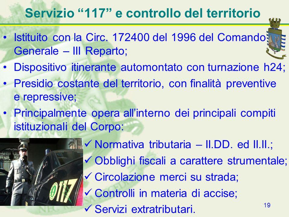 Servizio 117 e controllo del territorio