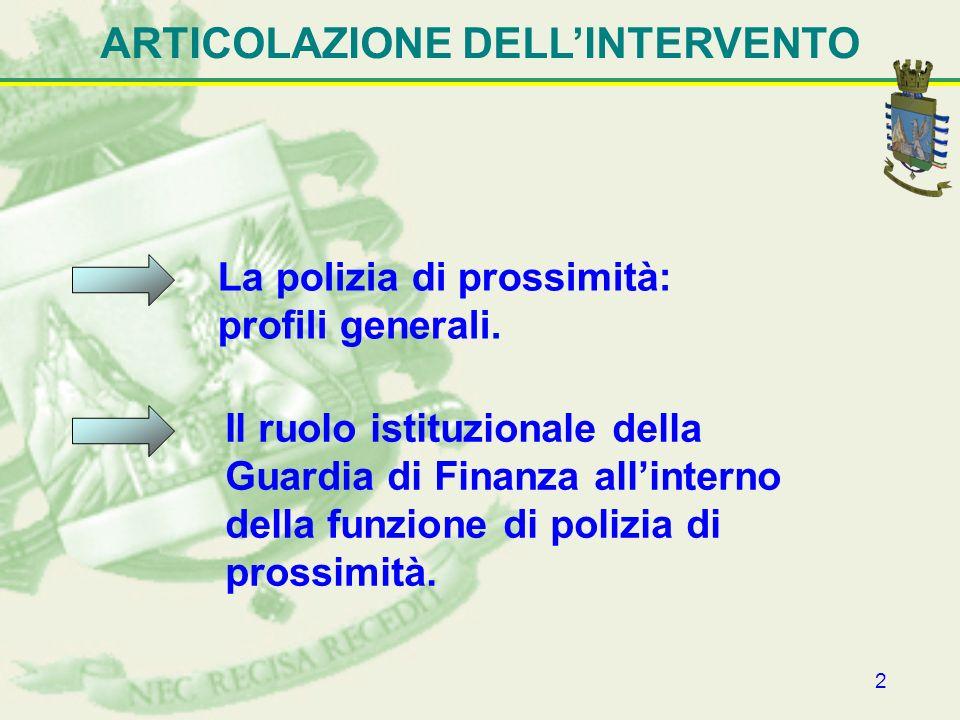 ARTICOLAZIONE DELL'INTERVENTO