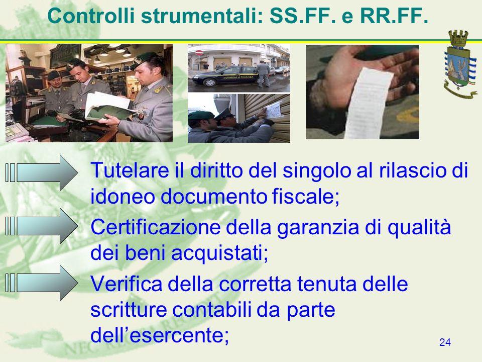 Controlli strumentali: SS.FF. e RR.FF.