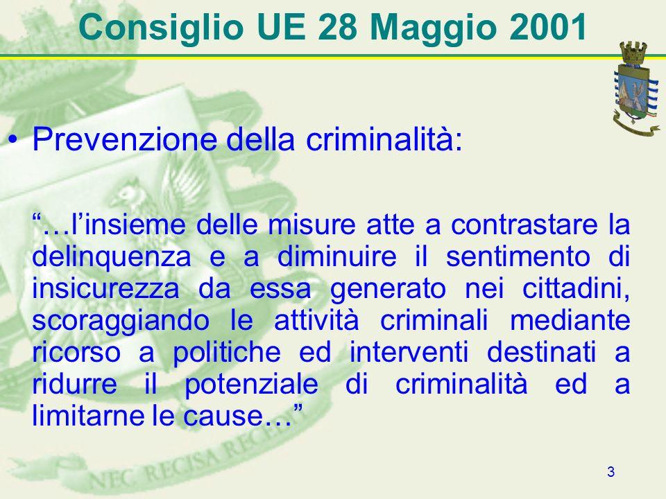Consiglio UE 28 Maggio 2001 Prevenzione della criminalità:
