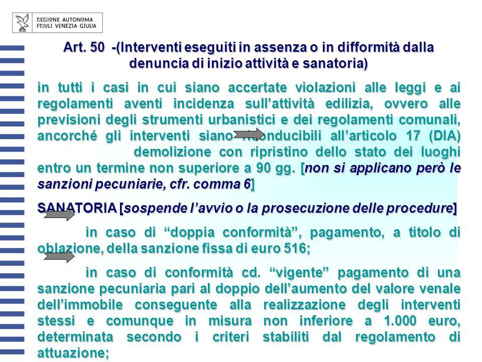 Art. 50 -(Interventi eseguiti in assenza o in difformità dalla denuncia di inizio attività e sanatoria)