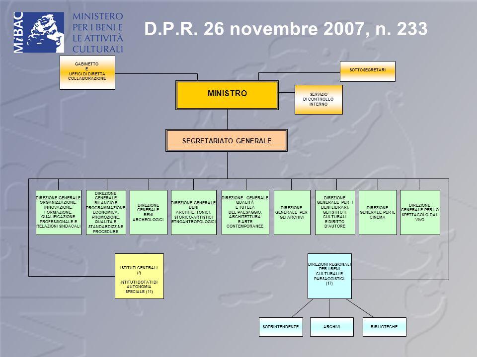 D.P.R. 26 novembre 2007, n. 233 MINISTRO SEGRETARIATO GENERALE