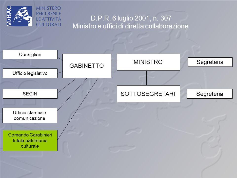 D.P.R. 6 luglio 2001, n. 307 Ministro e uffici di diretta collaborazione