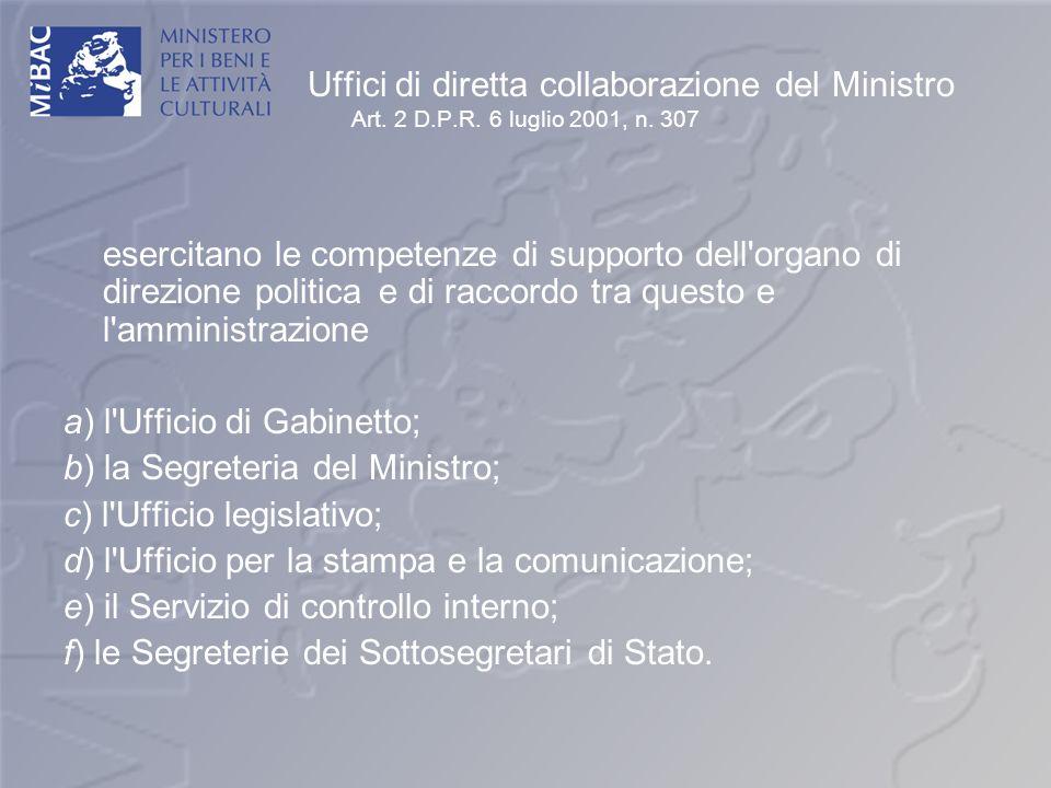 Uffici di diretta collaborazione del Ministro Art. 2 D. P. R
