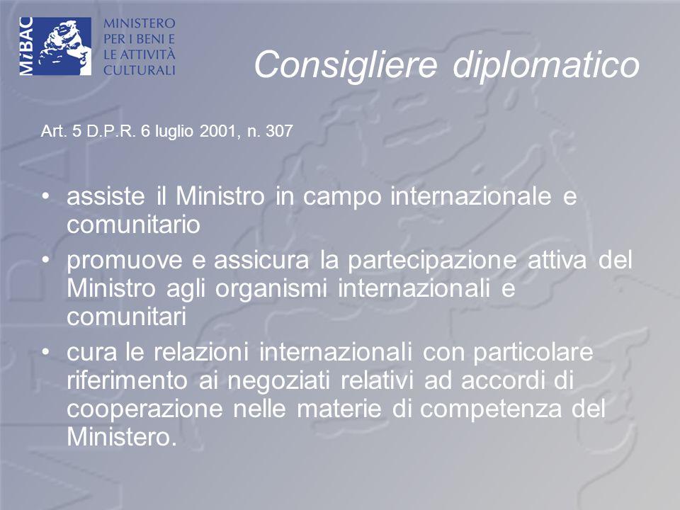Consigliere diplomatico