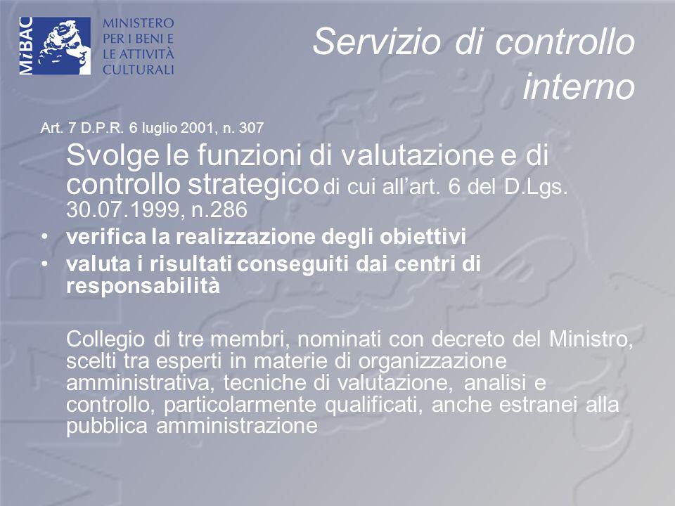 Servizio di controllo interno