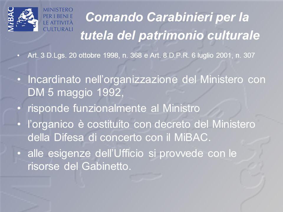 Comando Carabinieri per la tutela del patrimonio culturale