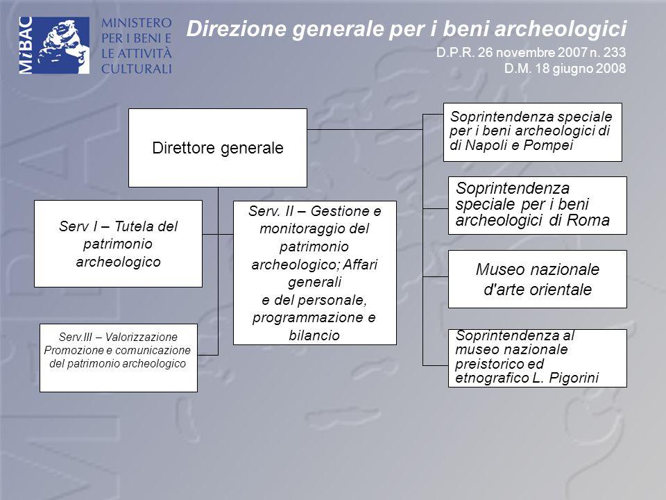 Direzione generale per i beni archeologici D. P. R. 26 novembre 2007 n