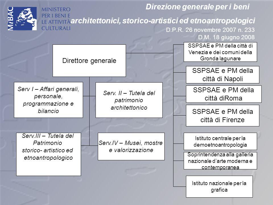 Direzione generale per i beni