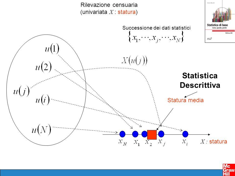 Statistica Descrittiva