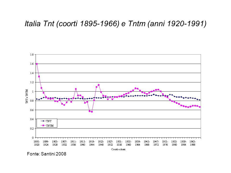 Italia Tnt (coorti 1895-1966) e Tntm (anni 1920-1991)