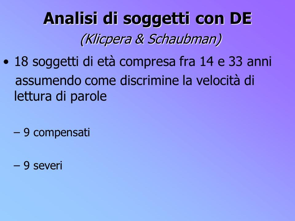 Analisi di soggetti con DE (Klicpera & Schaubman)