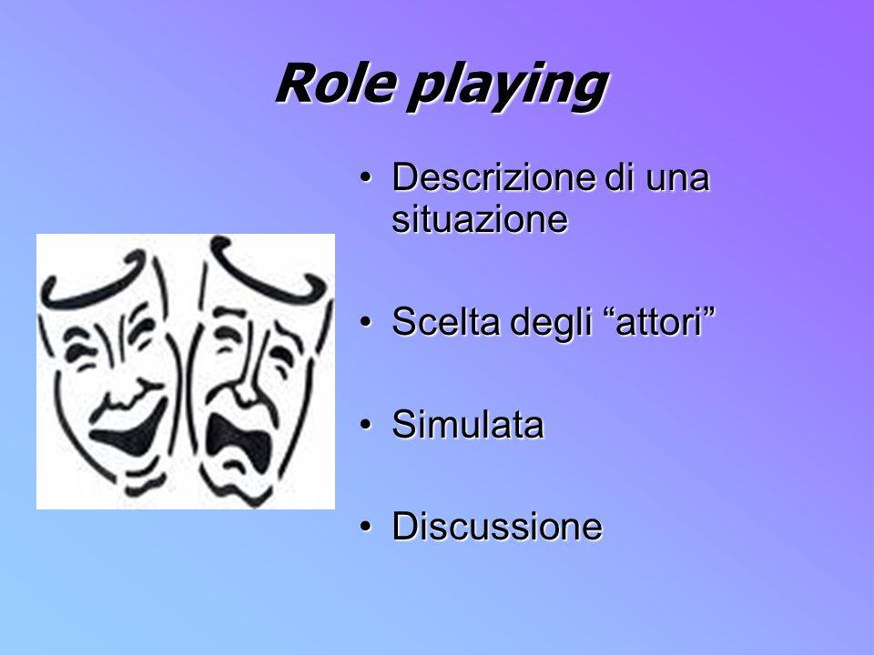 Role playing Descrizione di una situazione Scelta degli attori