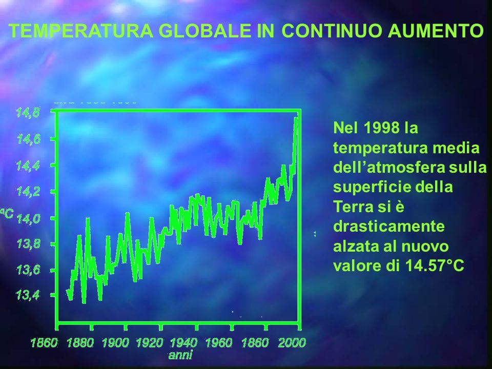 TEMPERATURA GLOBALE IN CONTINUO AUMENTO