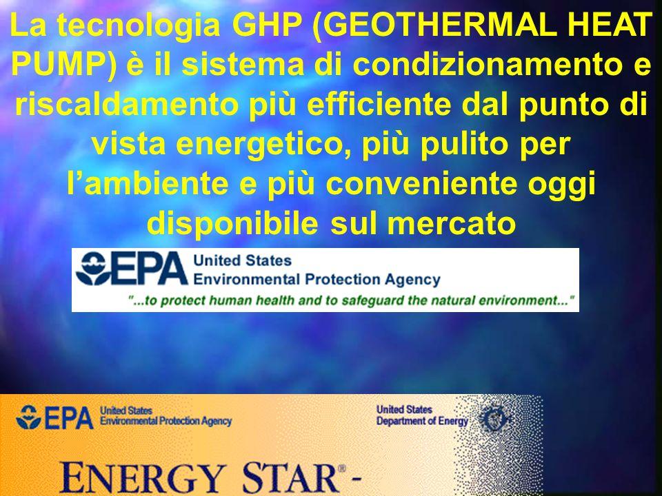 La tecnologia GHP (GEOTHERMAL HEAT PUMP) è il sistema di condizionamento e riscaldamento più efficiente dal punto di vista energetico, più pulito per l'ambiente e più conveniente oggi disponibile sul mercato