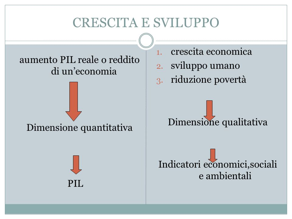 CRESCITA E SVILUPPO crescita economica sviluppo umano