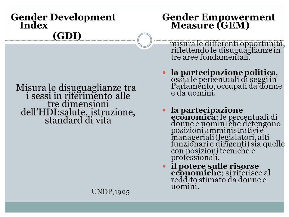 Gender Development Index (GDI)