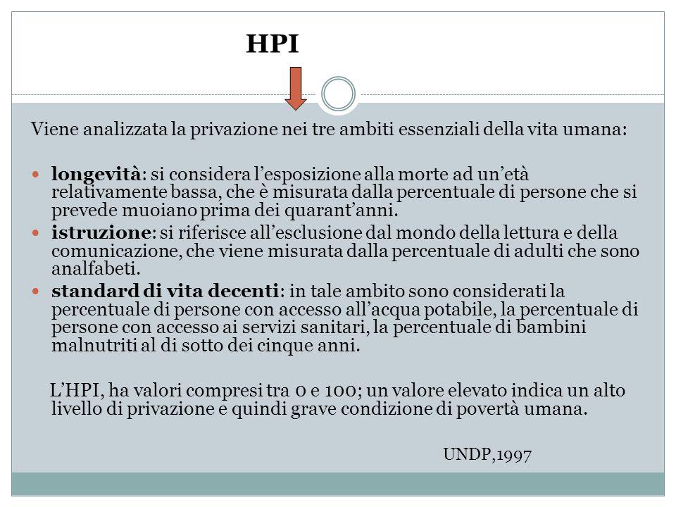 HPIViene analizzata la privazione nei tre ambiti essenziali della vita umana: