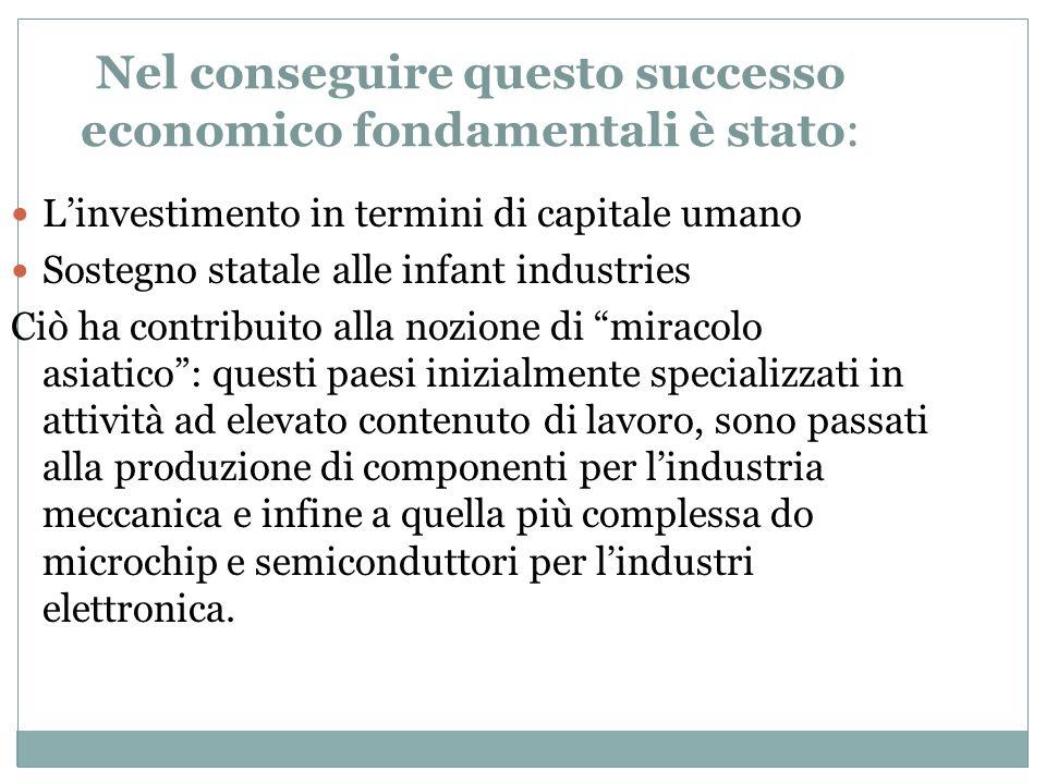 Nel conseguire questo successo economico fondamentali è stato: