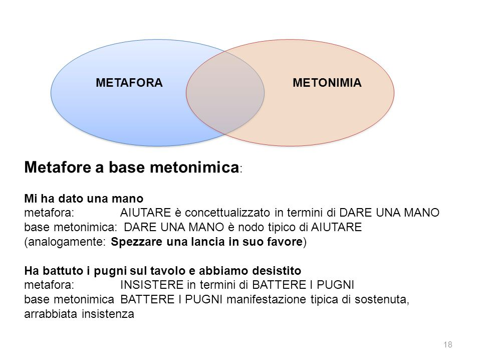 Metafore a base metonimica: