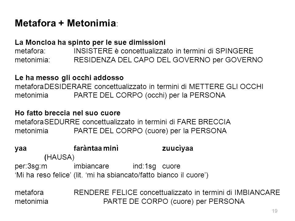 Metafora + Metonimia: La Moncloa ha spinto per le sue dimissioni