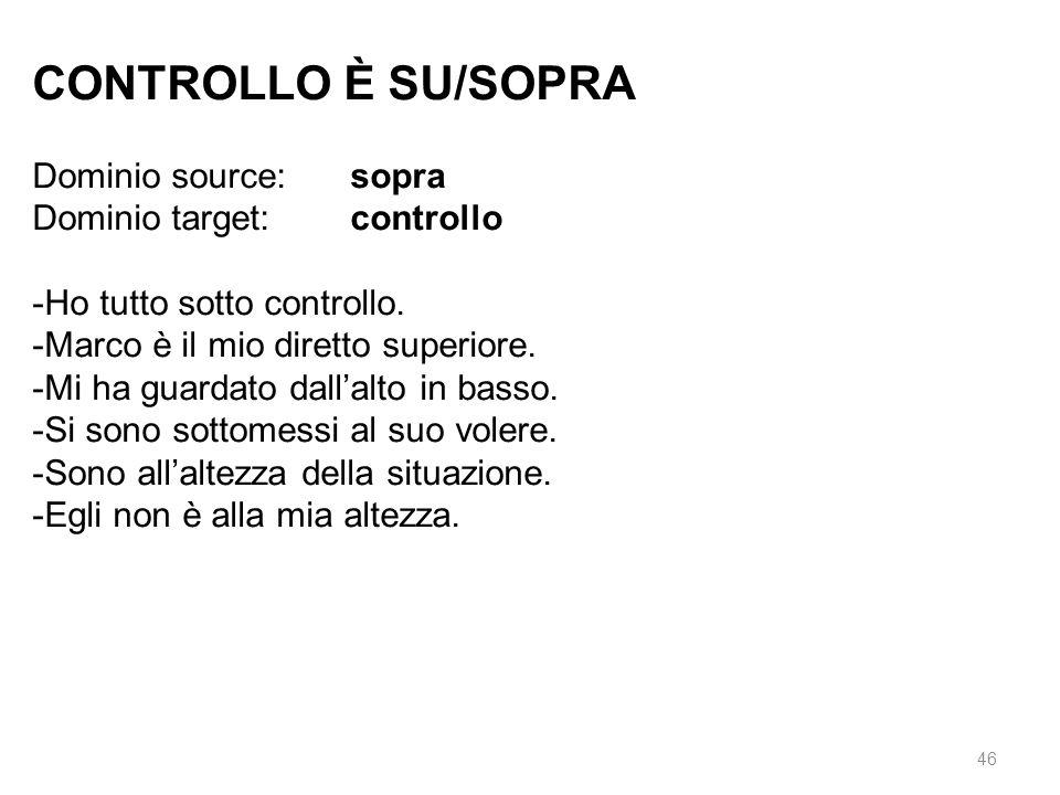 CONTROLLO È SU/SOPRA Dominio source: sopra Dominio target: controllo