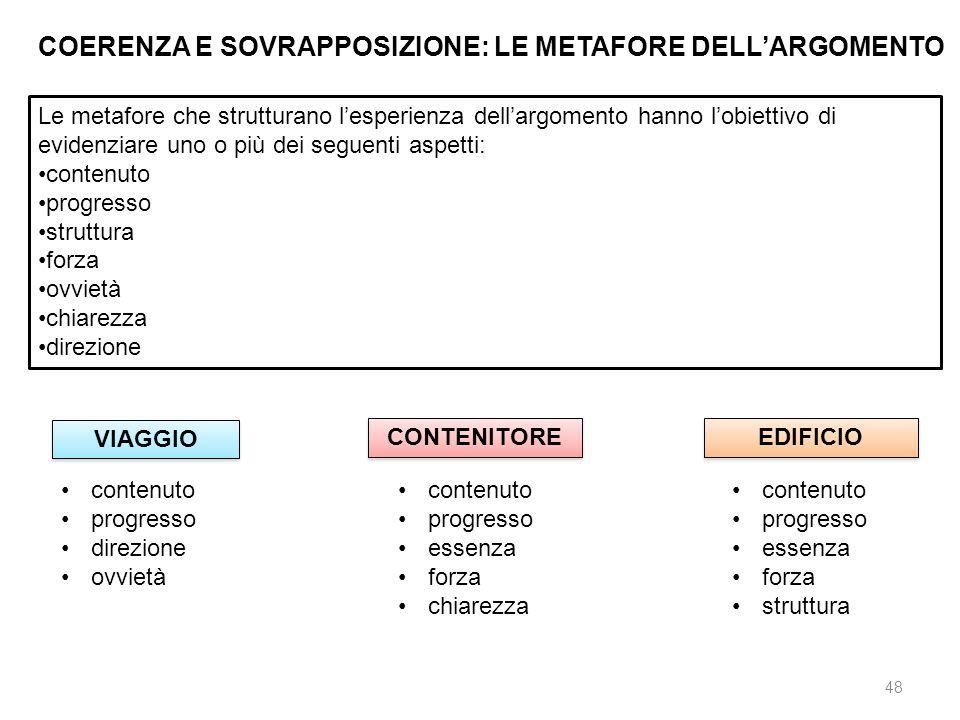 COERENZA E SOVRAPPOSIZIONE: LE METAFORE DELL'ARGOMENTO