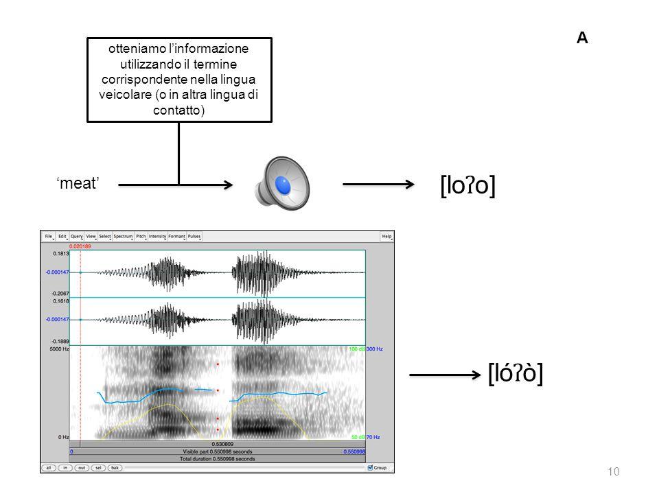 A otteniamo l'informazione utilizzando il termine corrispondente nella lingua veicolare (o in altra lingua di contatto)