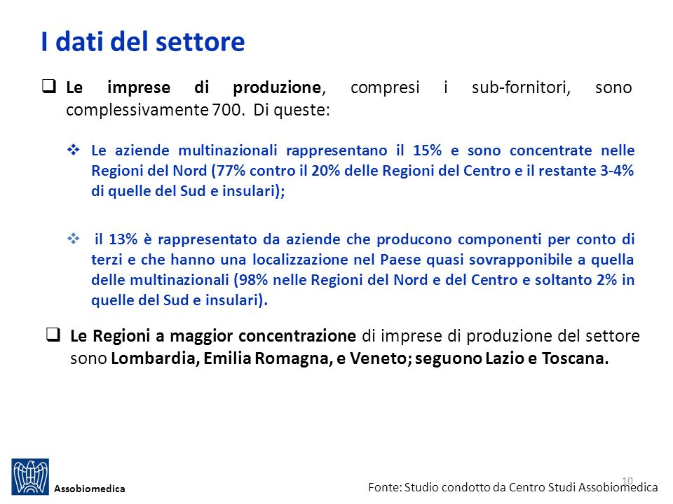 I dati del settore Le imprese di produzione, compresi i sub-fornitori, sono complessivamente 700. Di queste: