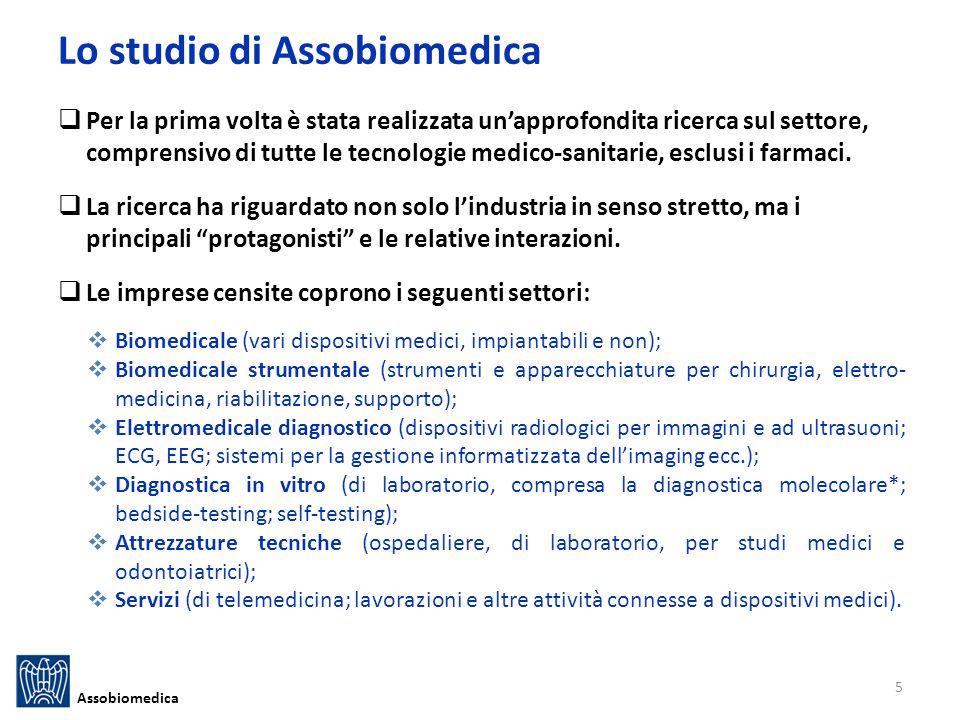 Lo studio di Assobiomedica