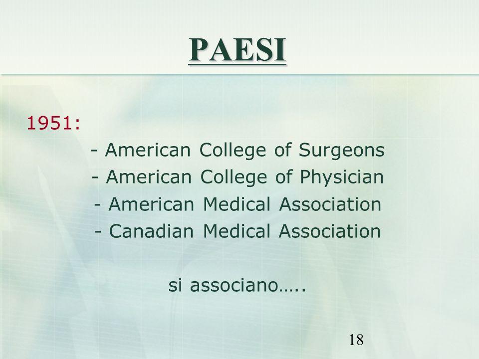 PAESI 1951: - American College of Surgeons