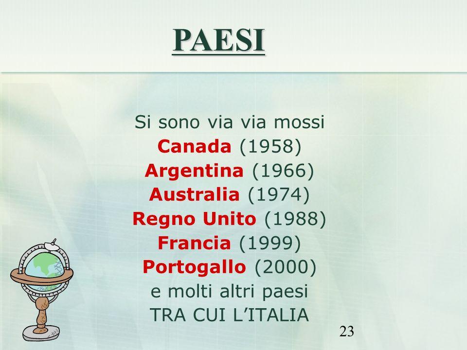 PAESI Si sono via via mossi Canada (1958) Argentina (1966)