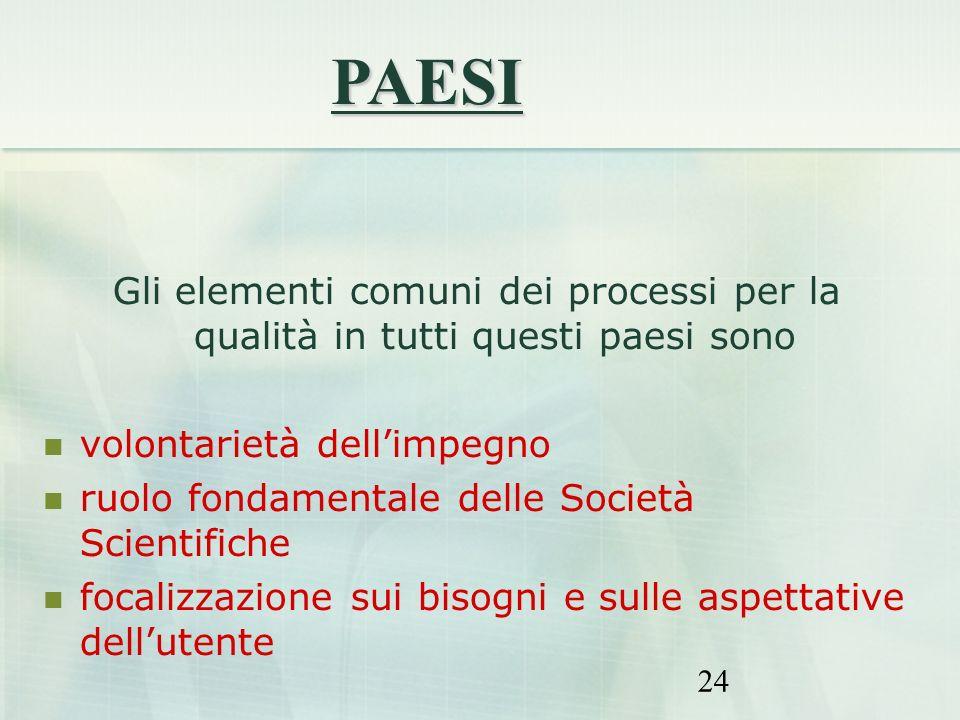 PAESI Gli elementi comuni dei processi per la qualità in tutti questi paesi sono. volontarietà dell'impegno.