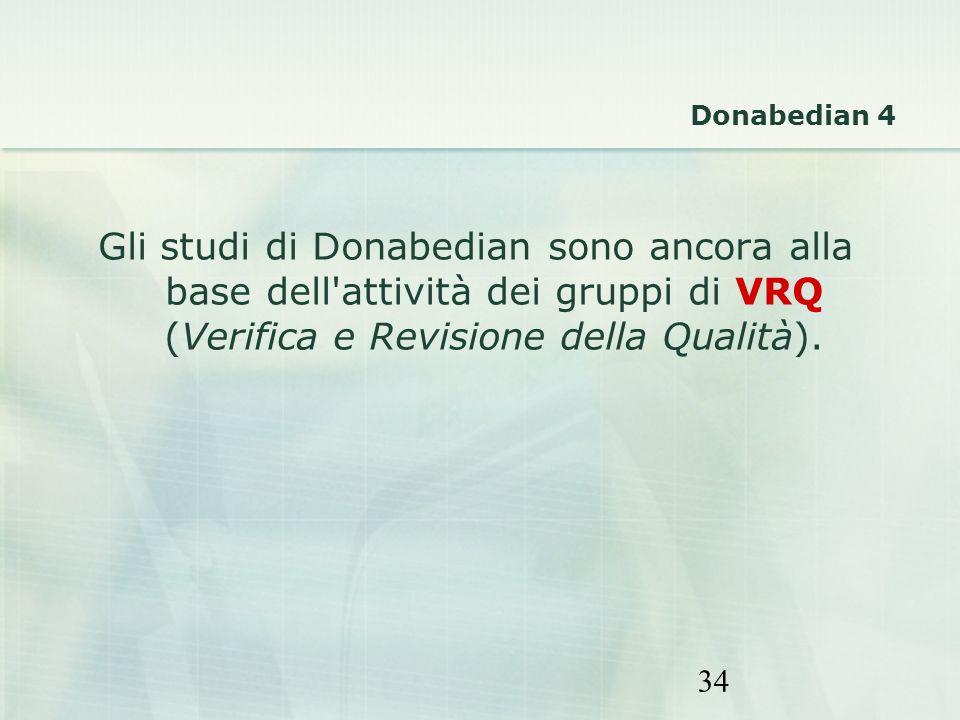 Donabedian 4 Gli studi di Donabedian sono ancora alla base dell attività dei gruppi di VRQ (Verifica e Revisione della Qualità).