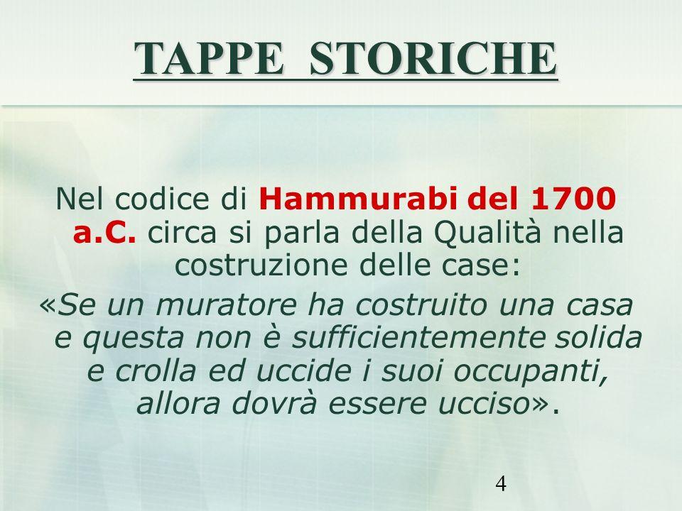 TAPPE STORICHE Nel codice di Hammurabi del 1700 a.C. circa si parla della Qualità nella costruzione delle case: