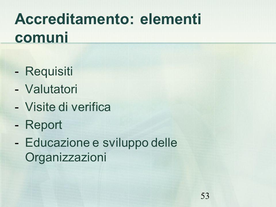 Accreditamento: elementi comuni