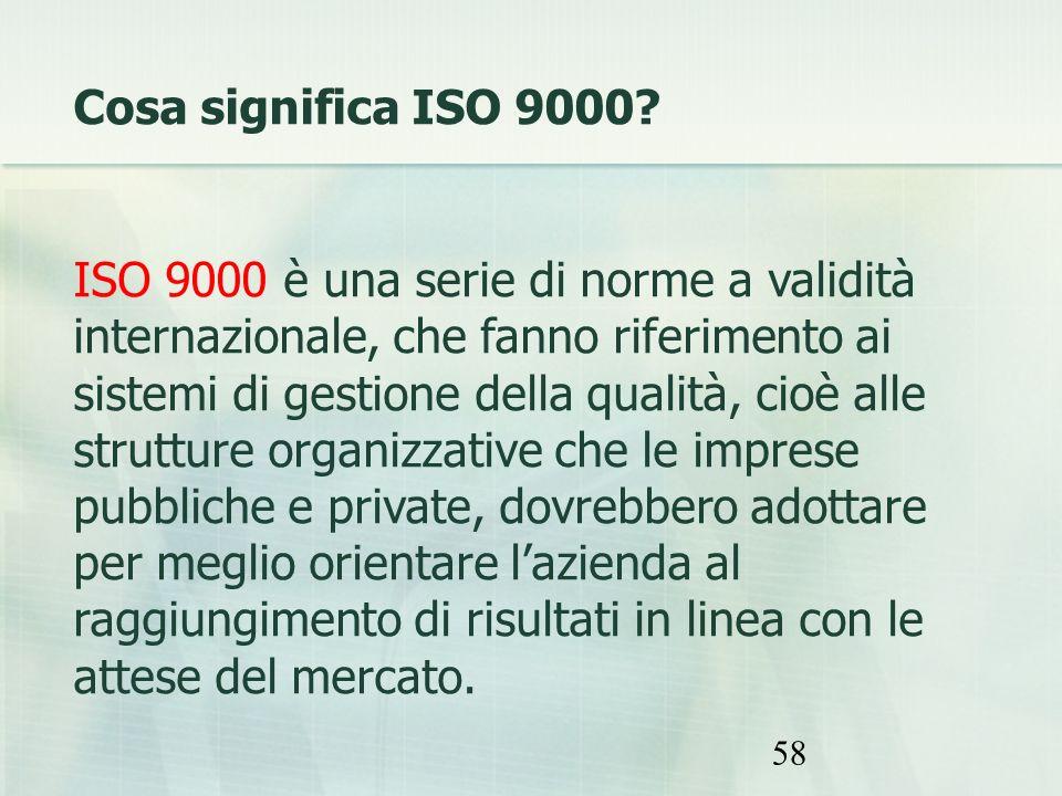 Cosa significa ISO 9000