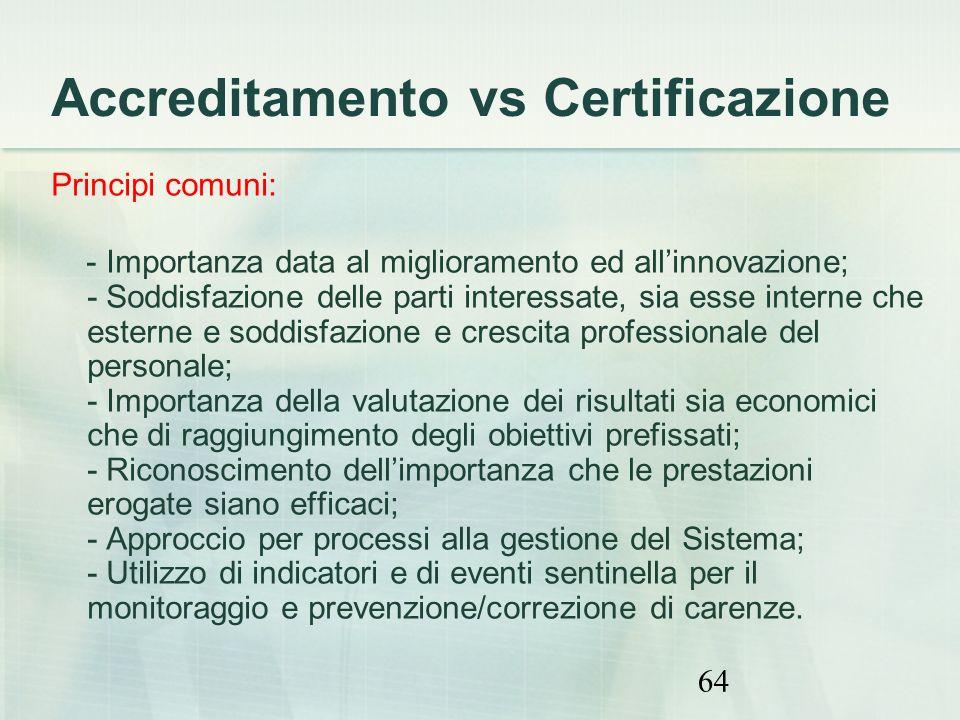 Accreditamento vs Certificazione
