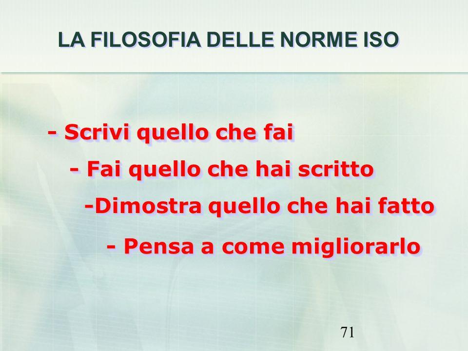 LA FILOSOFIA DELLE NORME ISO