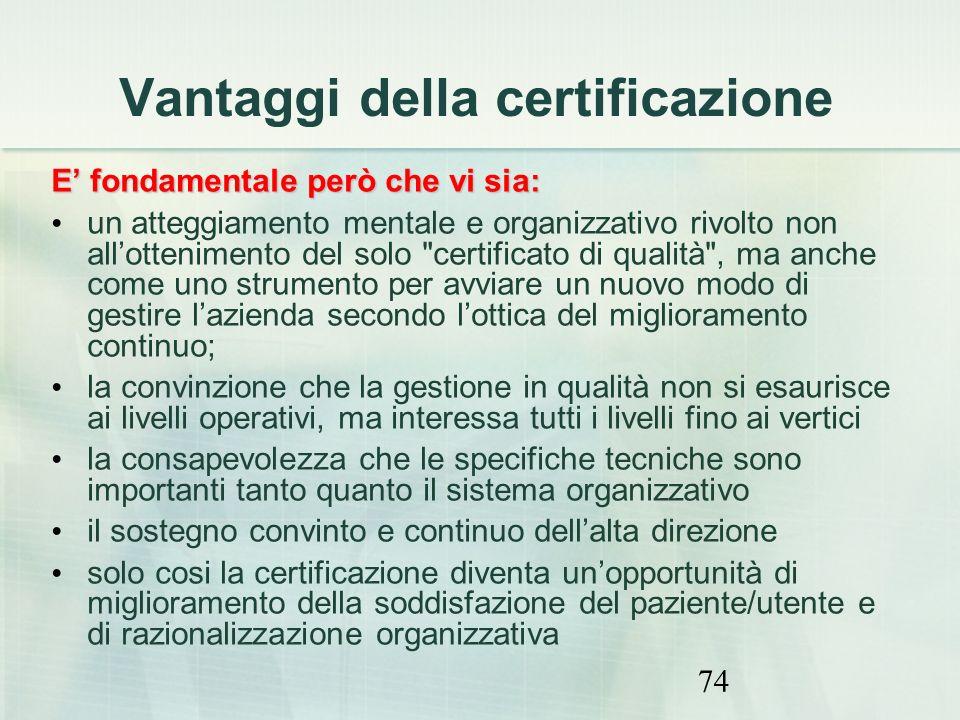 Vantaggi della certificazione
