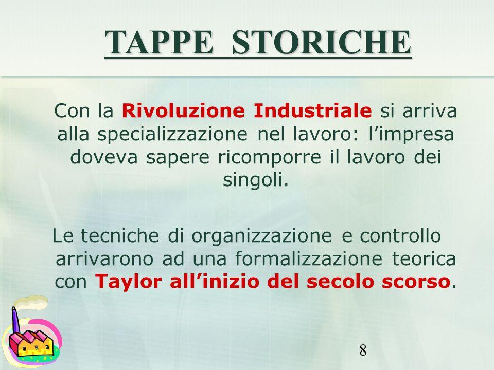 TAPPE STORICHE