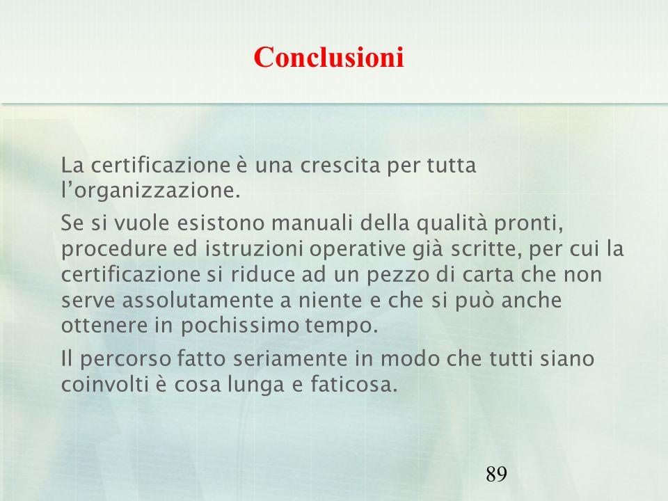 Conclusioni La certificazione è una crescita per tutta l'organizzazione.