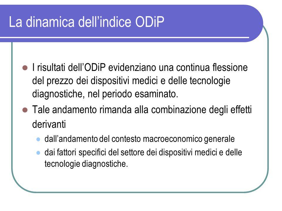 La dinamica dell'indice ODiP